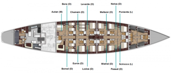 Chronos deluxe sailboat charter, layout