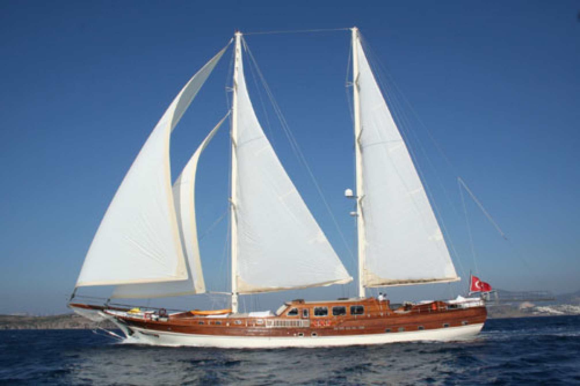 Caner IV charter gulet, sailing